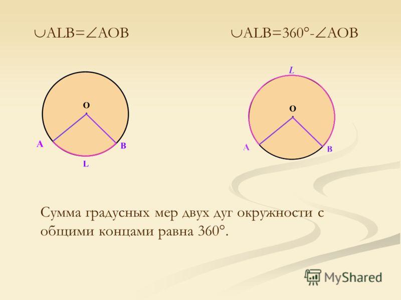 ALB= AOB ALB=360°- AOB Сумма градусных мер двух дуг окружности с общими концами равна 360°.