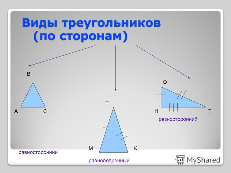 Виды треугольников (по сторонам) Виды треугольников (по сторонам) равносторонний равнобедренный разносторонний А В С М Р К Н О Т