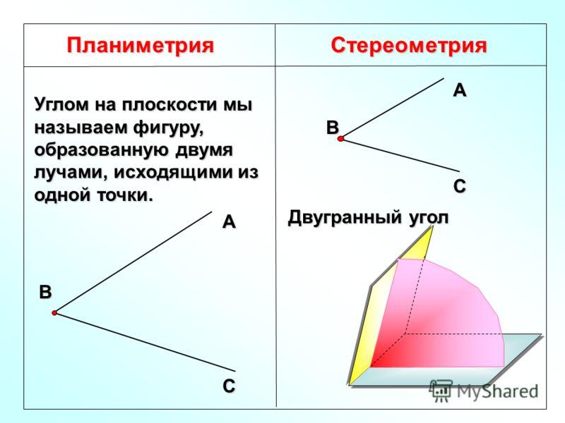 ПланиметрияСтереометрия Углом на плоскости мы называем фигуру, образованную двумя лучами, исходящими из одной точки. Двугранный угол АВ С АВ С