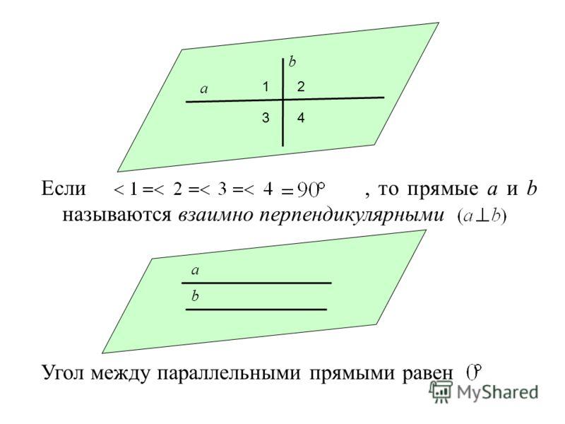 Если, то прямые a и b называются взаимно перпендикулярными Угол между параллельными прямыми равен 1 3 2 4 a b a b