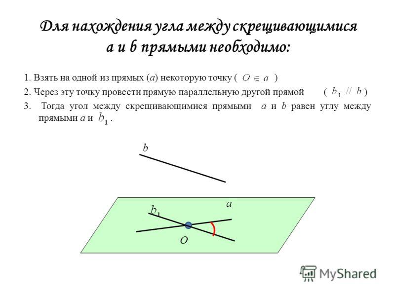 Для нахождения угла между скрещивающимися a и b прямыми необходимо: 1. Взять на одной из прямых (a) некоторую точку ( ) 2. Через эту точку провести прямую параллельную другой прямой ( ) 3. Тогда угол между скрещивающимися прямыми a и b равен углу меж