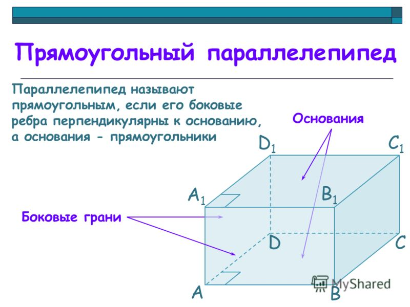 Прямоугольный параллелепипед Параллелепипед называют прямоугольным, если его боковые ребра перпендикулярны к основанию, а основания - прямоугольники Основания А А1А1 D C B B1B1 C1C1 D1D1 Боковые грани