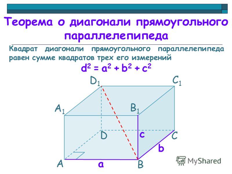 Квадрат диагонали прямоугольного параллелепипеда равен сумме квадратов трех его измерений d 2 = a 2 + b 2 + c 2 А А1А1 D C B B1B1 C1C1 D1D1 Теорема о диагонали прямоугольного параллелепипеда a b c