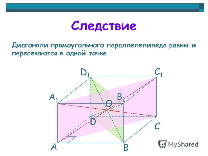 Диагонали прямоугольного параллелепипеда равны и пересекаются в одной точке Следствие А А1А1 D C B C1C1 D1D1 B1B1 О