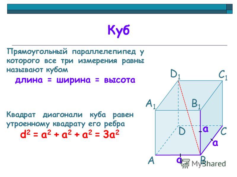Куб Прямоугольный параллелепипед у которого все три измерения равны называют кубом длина = ширина = высота А А1А1 D C B B1B1 C1C1 D1D1 Квадрат диагонали куба равен утроенному квадрату его ребра d 2 = a 2 + а 2 + а 2 = 3a 2 a a a