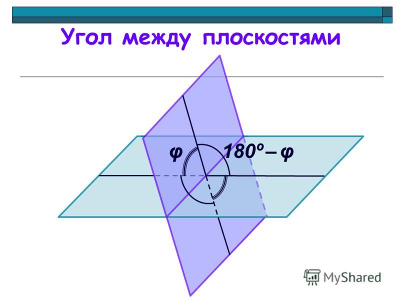 Угол между плоскостями φ180º – φ