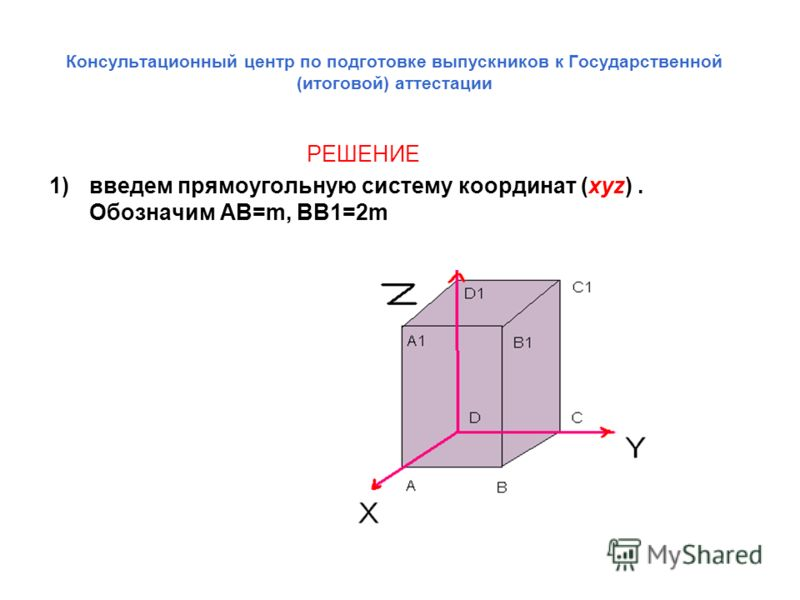 Консультационный центр по подготовке выпускников к Государственной (итоговой) аттестации РЕШЕНИЕ 1)введем прямоугольную систему координат (xyz). Обозначим AB=m, BB1=2m
