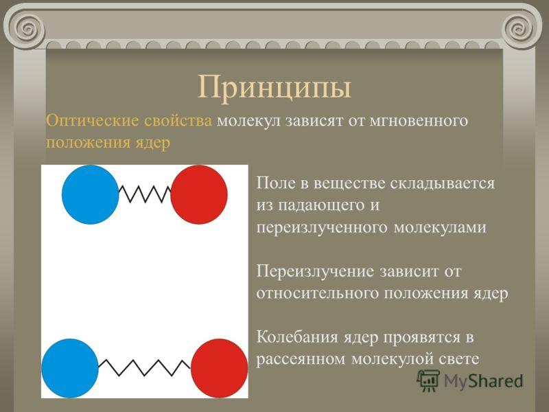 Принципы Оптические свойства молекул зависят от мгновенного положения ядер Поле в веществе складывается из падающего и переизлученного молекулами Переизлучение зависит от относительного положения ядер Колебания ядер проявятся в рассеянном молекулой с