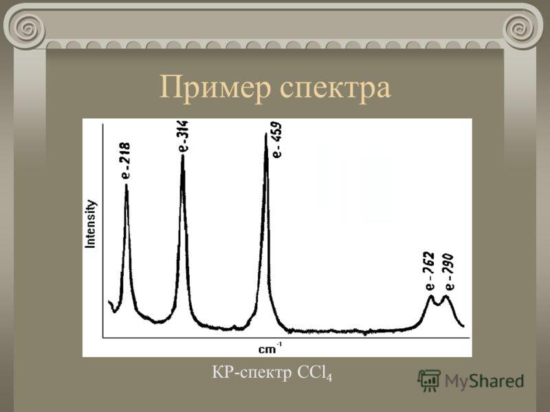 Пример спектра КР-спектр CCl 4