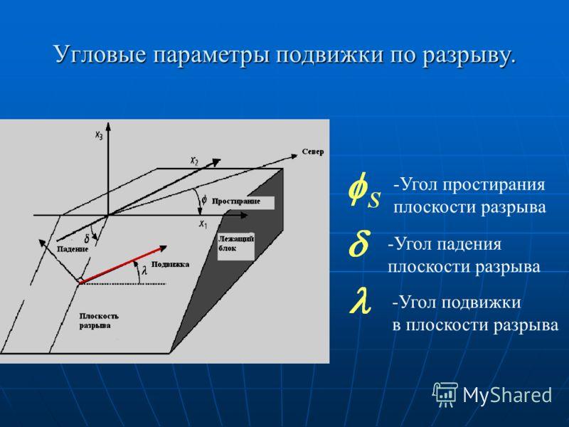 Угловые параметры подвижки по разрыву. -Угол простирания плоскости разрыва -Угол падения плоскости разрыва -Угол подвижки в плоскости разрыва