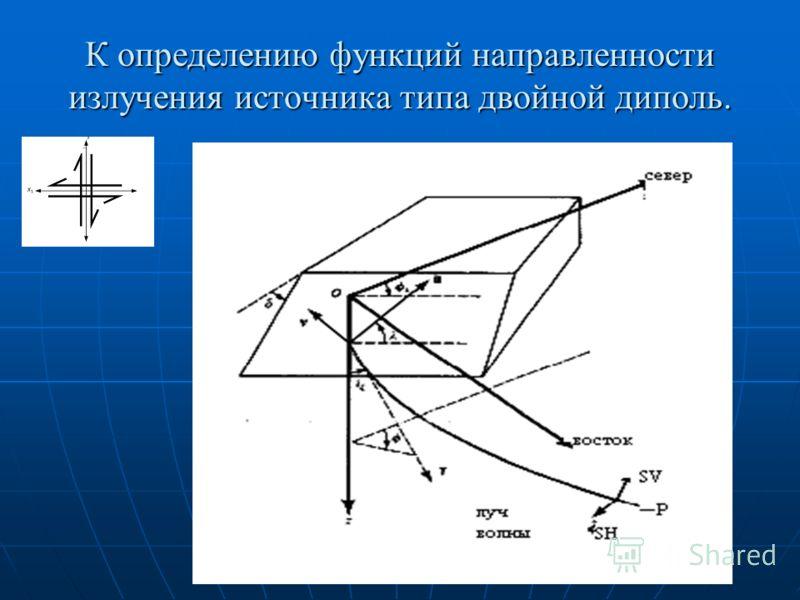 К определению функций направленности излучения источника типа двойной диполь.