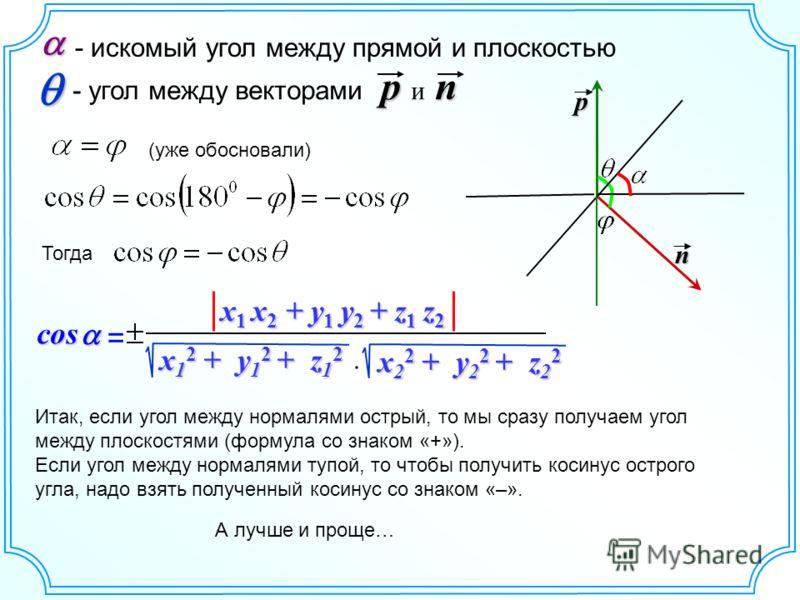 - искомый угол между прямой и плоскостью p n - угол между векторами p и n p n Итак, если угол между нормалями острый, то мы сразу получаем угол между плоскостями (формула со знаком «+»). Если угол между нормалями тупой, то чтобы получить косинус остр