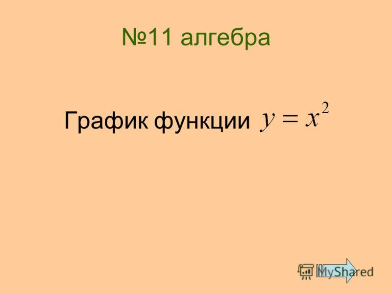 11 алгебра График функции