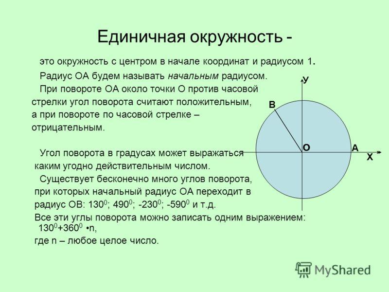 Единичная окружность - это окружность с центром в начале координат и радиусом 1. Радиус ОА будем называть начальным радиусом. При повороте ОА около точки О против часовой стрелки угол поворота считают положительным, а при повороте по часовой стрелке