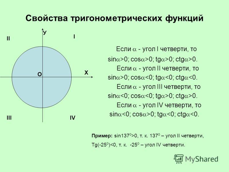 Свойства тригонометрических функций Если - угол I четверти, то sin >0; cos >0; tg >0; ctg >0. Если - угол II четверти, то sin >0; cos