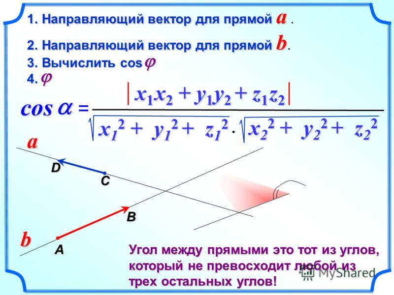 Угол между прямыми это тот из углов, который не превосходит любой из трех остальных углов! a 1.Направляющий вектор для прямой a 1.Направляющий вектор для прямой a. 2.Направляющий вектор для прямой b 2.Направляющий вектор для прямой b. 3.Вычислить cos