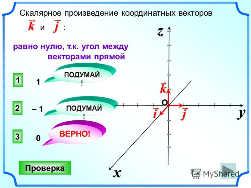 Скалярное произведение координатных векторов и : 3 ВЕРНО! 2 1 ПОДУМАЙ ! Проверка равно нулю, т.к. угол между векторами прямойkj 1 – 1 0 x yz I I I I I I I I I I I I I I I I I I I I I I j k i O