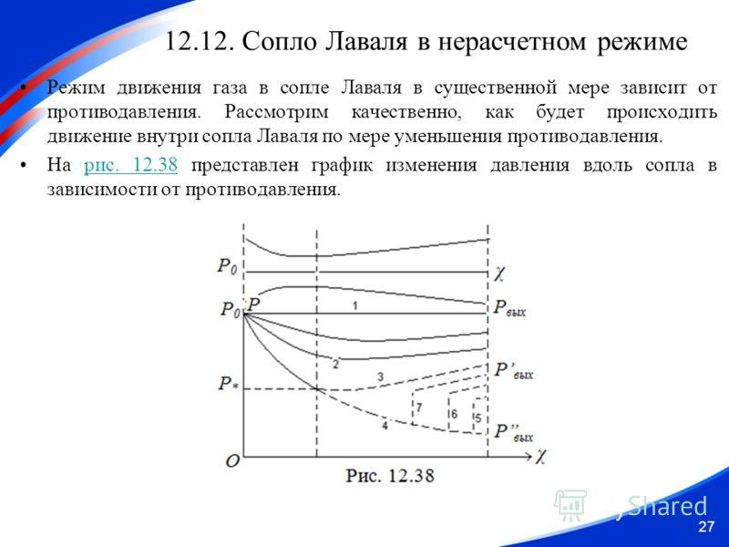 27 Режим движения газа в сопле Лаваля в существенной мере зависит от противодавления. Рассмотрим качественно, как будет происходить движение внутри сопла Лаваля по мере уменьшения противодавления. На рис. 12.38 представлен график изменения давления в