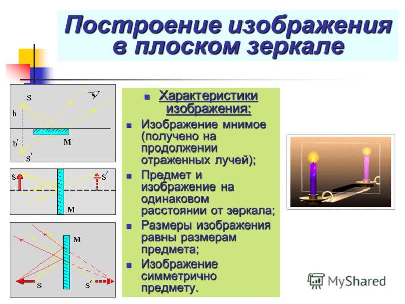 Построение изображения в плоском зеркале Характеристики изображения: Характеристики изображения: Изображение мнимое (получено на продолжении отраженных лучей); Изображение мнимое (получено на продолжении отраженных лучей); Предмет и изображение на од