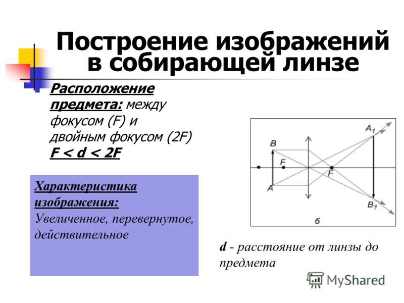 Построение изображений в собирающей линзе Расположение предмета: между фокусом (F) и двойным фокусом (2F) F < d < 2F Характеристика изображения: Увеличенное, перевернутое, действительное d - расстояние от линзы до предмета
