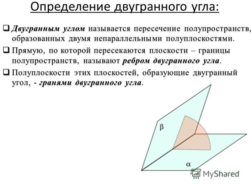 Определение двугранного угла: Двугранным углом называется пересечение полупространств, образованных двумя непараллельными полуплоскостями. Прямую, по которой пересекаются плоскости – границы полупространств, называют ребром двугранного угла. Полуплос