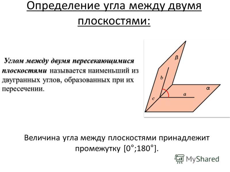 Определение угла между двумя плоскостями: Углом между двумя пересекающимися плоскостями называется наименьший из двугранных углов, образованных при их пересечении. Величина угла между плоскостями принадлежит промежутку [0°;180°].
