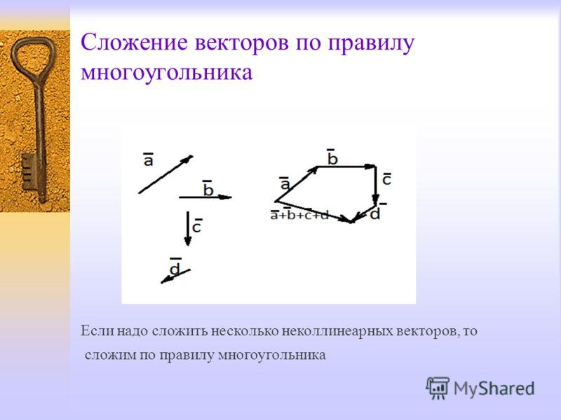 Сложение векторов по правилу многоугольника Если надо сложить несколько неколлинеарных векторов, то сложим по правилу многоугольника