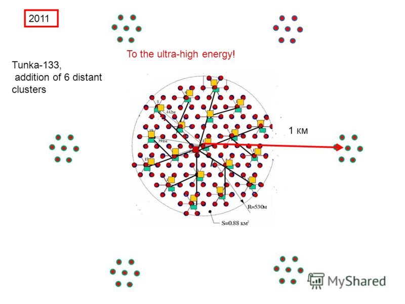 1 км 2011 Tunka-133, addition of 6 distant clusters To the ultra-high energy!