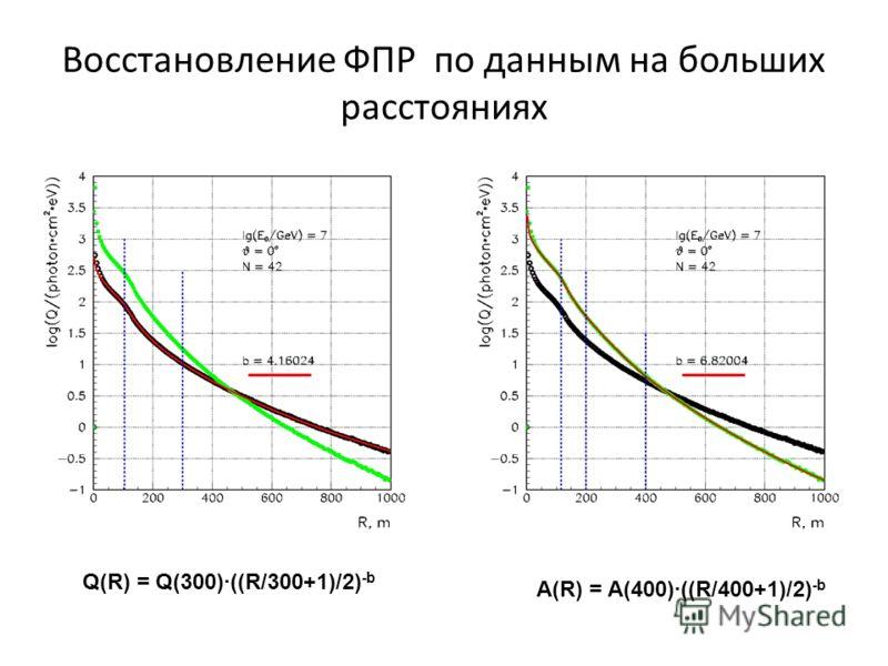 Восстановление ФПР по данным на больших расстояниях A(R) = A(400)·((R/400+1)/2) -b Q(R) = Q(300)·((R/300+1)/2) -b