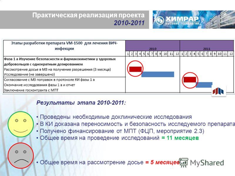 Практическая реализация проекта 2010-2011 Результаты этапа 2010-2011: Проведены необходимые доклинические исследования В КИ доказана переносимость и безопасность исследуемого препарата Получено финансирование от МПТ (ФЦП, мероприятие 2.3) Общее время