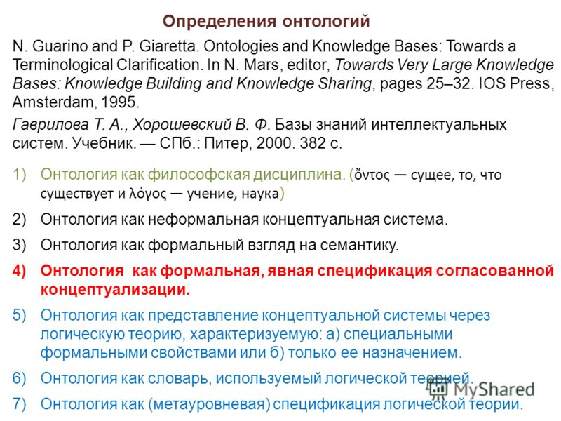 Определения онтологий N. Guarino and P. Giaretta. Ontologies and Knowledge Bases: Towards a Terminological Clarification. In N. Mars, editor, Towards Very Large Knowledge Bases: Knowledge Building and Knowledge Sharing, pages 25–32. IOS Press, Amster