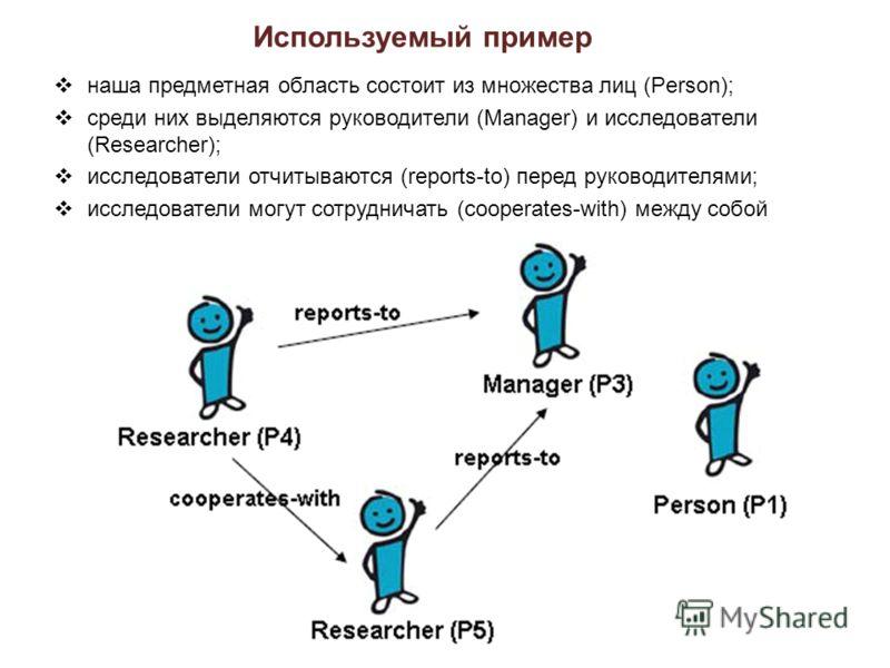 Используемый пример наша предметная область состоит из множества лиц (Person); среди них выделяются руководители (Manager) и исследователи (Researcher); исследователи отчитываются (reports-to) перед руководителями; исследователи могут сотрудничать (c