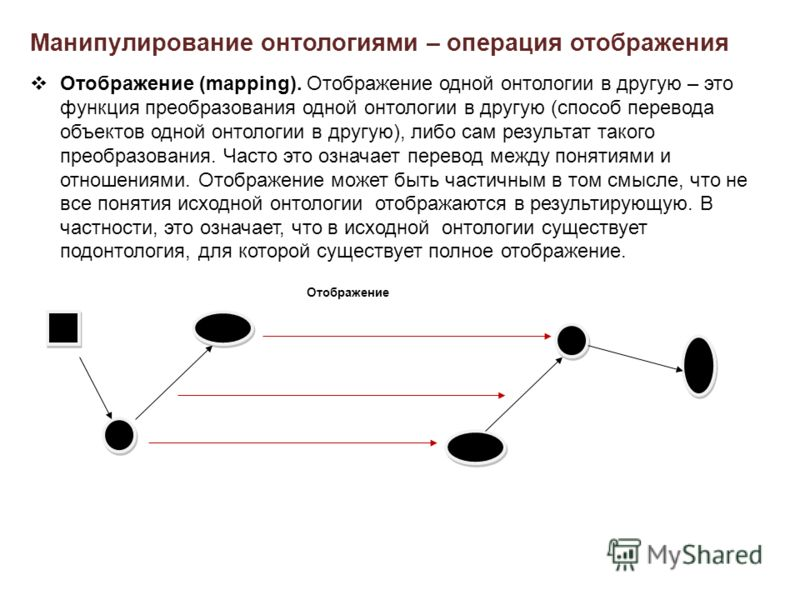 Манипулирование онтологиями – операция отображения Отображение Отображение (mapping). Отображение одной онтологии в другую – это функция преобразования одной онтологии в другую (способ перевода объектов одной онтологии в другую), либо сам результат т
