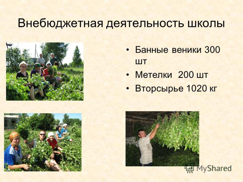 Внебюджетная деятельность школы Банные веники 300 шт Метелки 200 шт Вторсырье 1020 кг