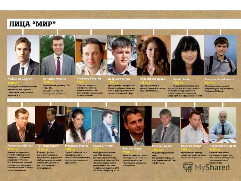 Руководитель исполнительного комитета общероссийской общественной организации «Молодая инновационная Россия» (создано в рамках программы «Старт»)