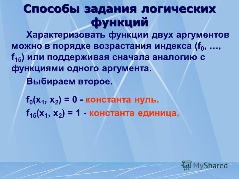 Способы задания логических функций Характеризовать функции двух аргументов можно в порядке возрастания индекса (f 0, …, f 15 ) или поддерживая сначала аналогию с функциями одного аргумента. Выбираем второе. f 0 (x 1, x 2 ) = 0 - константа нуль. f 15