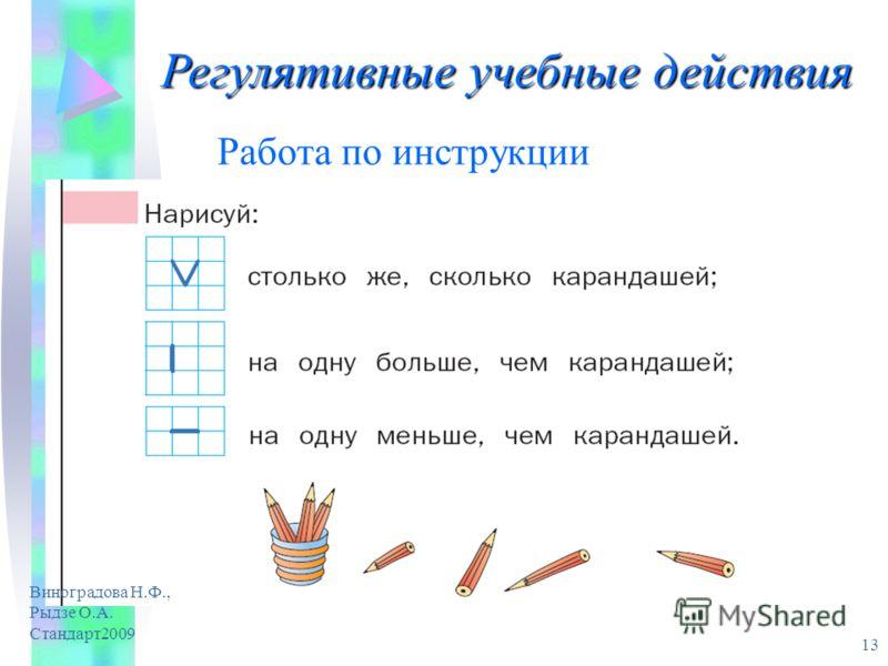 Работа по инструкции Регулятивные учебные действия Виноградова Н.Ф., Рыдзе О.А. Стандарт2009 13
