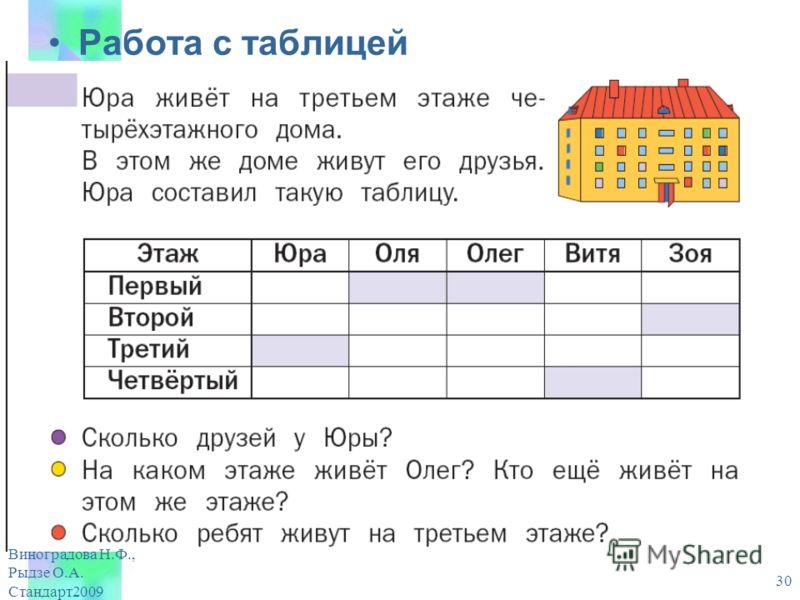 Работа с таблицей Виноградова Н.Ф., Рыдзе О.А. Стандарт2009 30