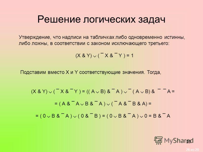 26 из 20 26 Решение логических задач Утверждение, что надписи на табличках либо одновременно истинны, либо ложны, в соответствии с законом исключающего третьего: (X & Y) ( ¯ X & ¯ Y ) = 1 Подставим вместо X и Y соответствующие значения. Тогда, (X & Y