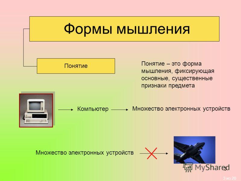 3 из 20 3 Формы мышления Понятие Понятие – это форма мышления, фиксирующая основные, существенные признаки предмета Компьютер Множество электронных устройств