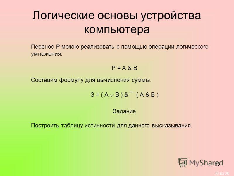 33 из 20 33 Логические основы устройства компьютера Перенос Р можно реализовать с помощью операции логического умножения: Р = А & B Составим формулу для вычисления суммы. S = ( А В ) & ¯ ( А & B ) Задание Построить таблицу истинности для данного выск