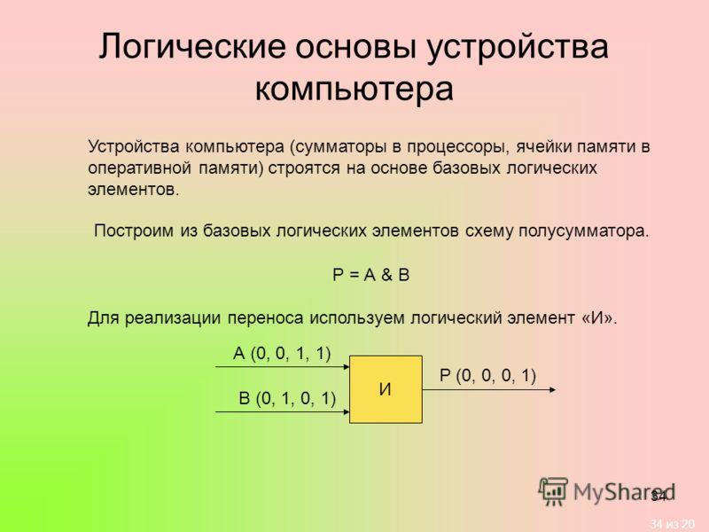 34 из 20 34 Логические основы устройства компьютера Построим из базовых логических элементов схему полусумматора. Р = А & B Для реализации переноса используем логический элемент «И». И А (0, 0, 1, 1) В (0, 1, 0, 1) P (0, 0, 0, 1) Устройства компьютер
