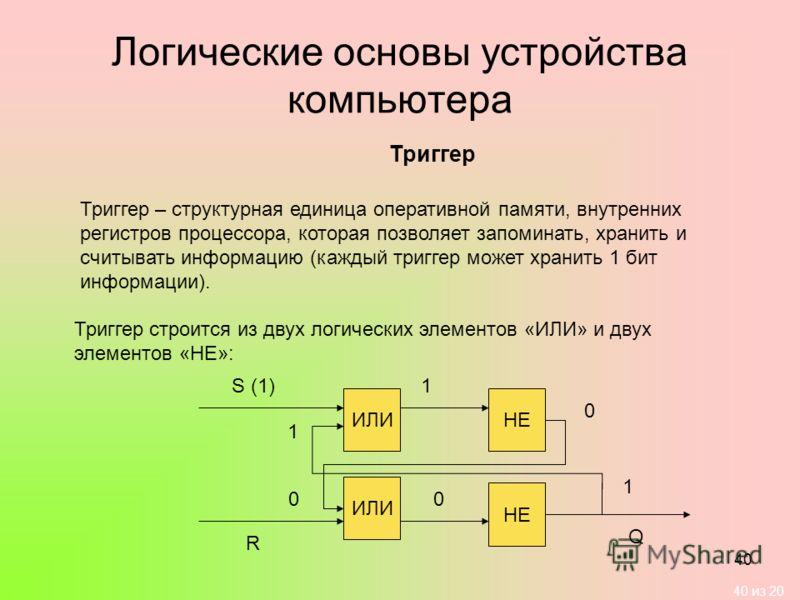 40 из 20 40 Логические основы устройства компьютера Триггер Триггер – структурная единица оперативной памяти, внутренних регистров процессора, которая позволяет запоминать, хранить и считывать информацию (каждый триггер может хранить 1 бит информации