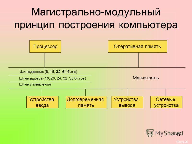 49 из 20 49 Магистрально-модульный принцип построения компьютера ПроцессорОперативная память Шина данных (8, 16, 32, 64 бита) Шина адреса (16, 20, 24, 32, 36 битов) Шина управления Магистраль Устройства ввода Долговременная память Устройства вывода С
