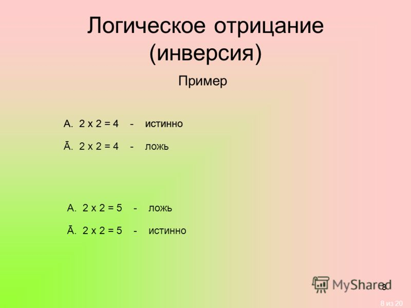 8 из 20 8 Логическое отрицание (инверсия) Пример A.2 х 2 = 5 - ложь Ā. 2 х 2 = 5 - истинно A.2 х 2 = 4 - истинно Ā. 2 х 2 = 4 - ложь A.2 х 2 = 4 - истинно