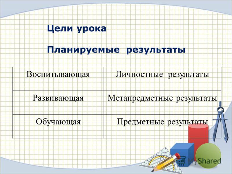 Цели урока Планируемые результаты ВоспитывающаяЛичностные результаты РазвивающаяМетапредметные результаты ОбучающаяПредметные результаты