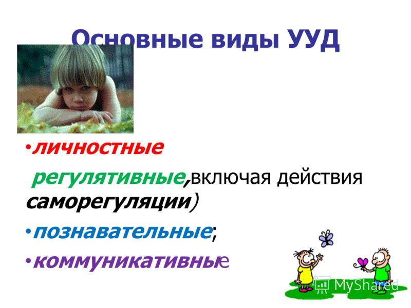 Основные виды УУД личностные регулятивные,включая действия саморегуляции) познавательные; коммуникативные