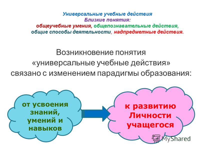 Универсальные учебные действия Близкие понятия: общеучебные умения, общепознавательные действия, общие способы деятельности, надпредметные действия. Универсальные учебные действия Близкие понятия: общеучебные умения, общепознавательные действия, общи