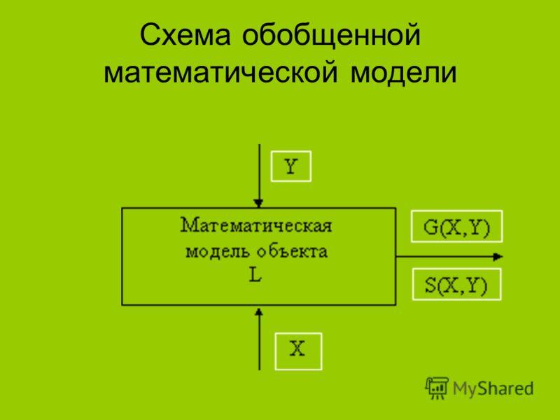 Схема обобщенной математической модели