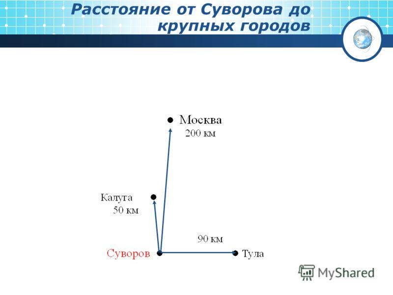 Расстояние от Суворова до крупных городов
